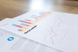 property valuation types