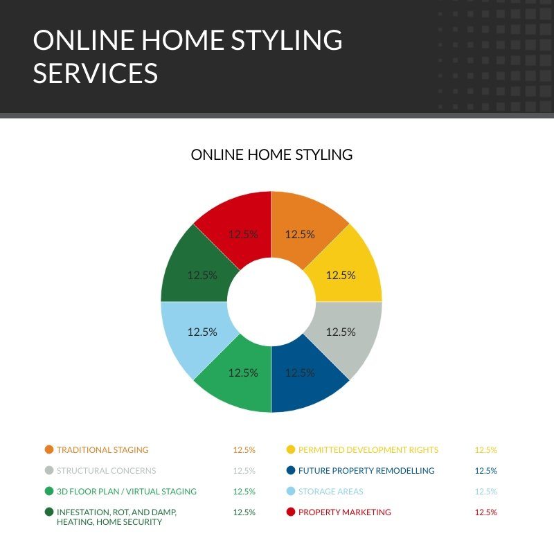 online home styling